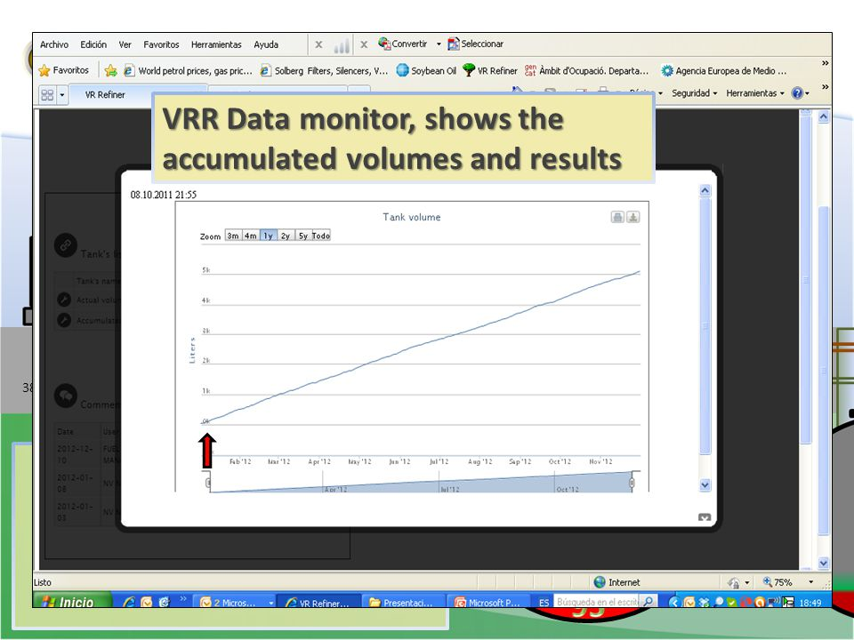 380v 5KwIP address VRR Data monitor, shows the accumulated volumes and results