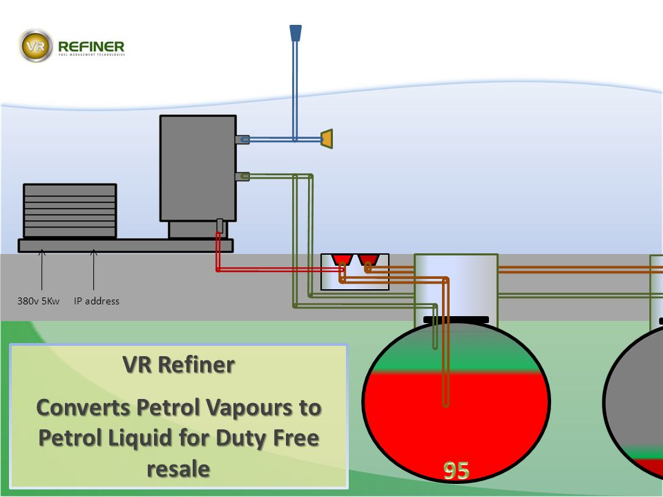 VR Refiner Converts Petrol Vapours to Petrol Liquid for Duty Free resale 380v 5KwIP address