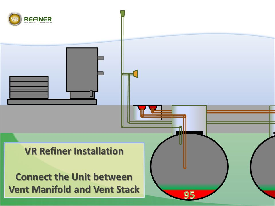 VR Refiner Installation Connect the Unit between Vent Manifold and Vent Stack