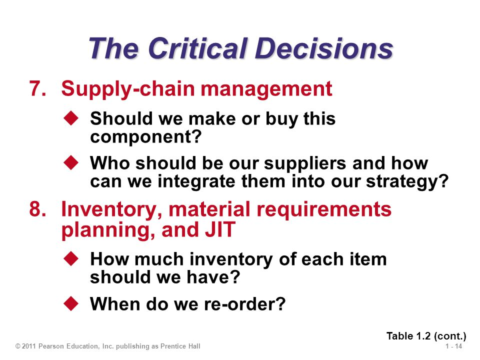 1 - 14© 2011 Pearson Education, Inc. publishing as Prentice Hall The Critical Decisions 7.Supply-chain management  Should we make or buy this compone