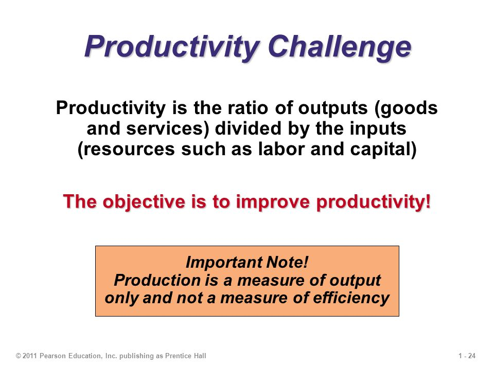 1 - 24© 2011 Pearson Education, Inc. publishing as Prentice Hall Productivity Challenge Productivity is the ratio of outputs (goods and services) divi