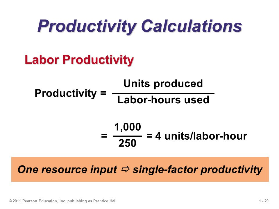 1 - 29© 2011 Pearson Education, Inc. publishing as Prentice Hall Productivity Calculations Productivity = Units produced Labor-hours used = = 4 units/