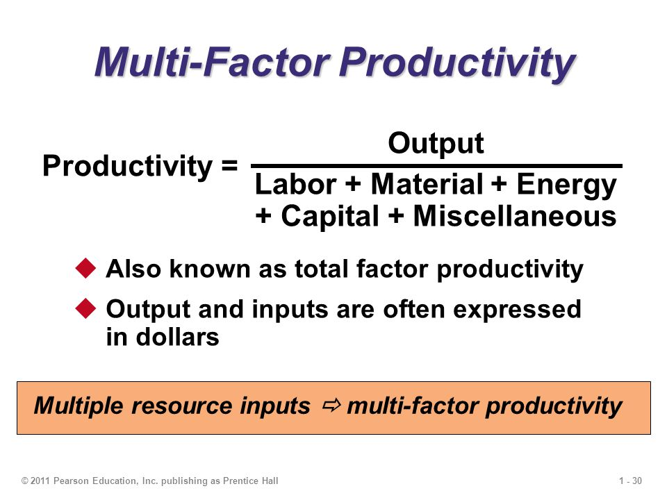 1 - 30© 2011 Pearson Education, Inc. publishing as Prentice Hall Multi-Factor Productivity Output Labor + Material + Energy + Capital + Miscellaneous