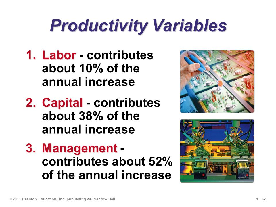 1 - 32© 2011 Pearson Education, Inc. publishing as Prentice Hall Productivity Variables 1.Labor 1.Labor - contributes about 10% of the annual increase