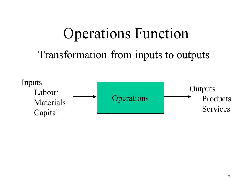 2 Operations Function Transformation from inputs to outputs Operations Outputs Products Services Inputs Labour Materials Capital