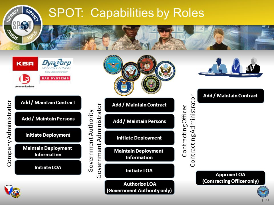 | 11 SPOT: Capabilities by Roles Company Administrator Add / Maintain Persons Initiate Deployment Initiate LOA Add / Maintain Contract Maintain Deploy