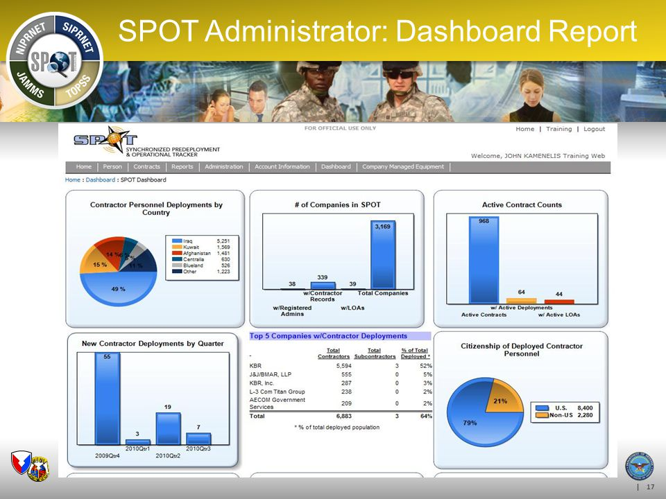 | 18 Report Example: JAMMS Summary All Example Reports derive artificial data from the test or training SPOT instance.