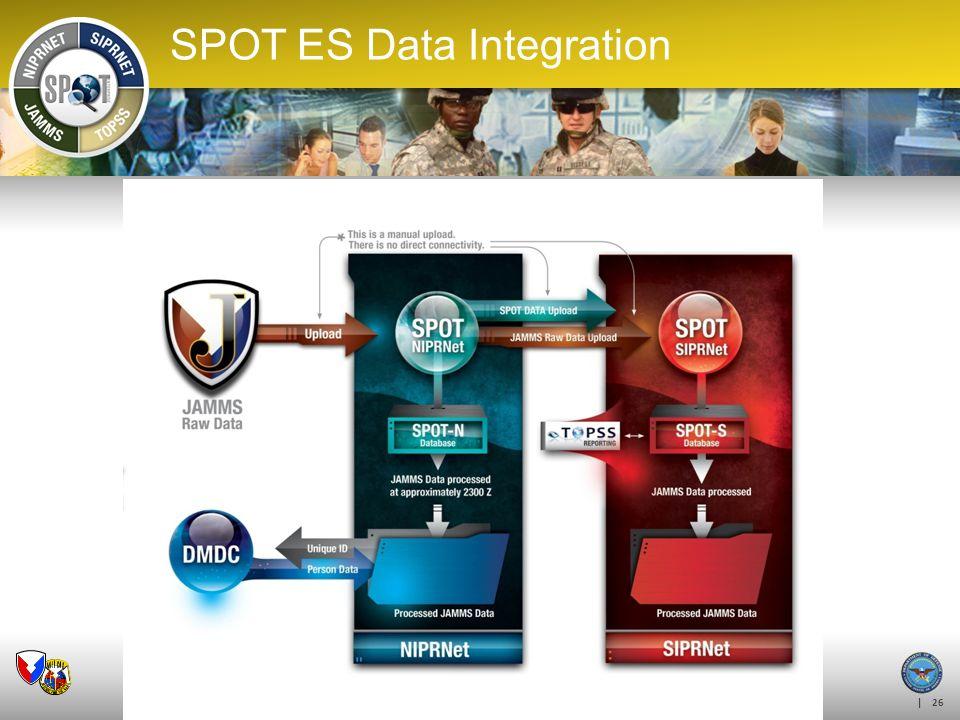 | 26 SPOT ES Data Integration