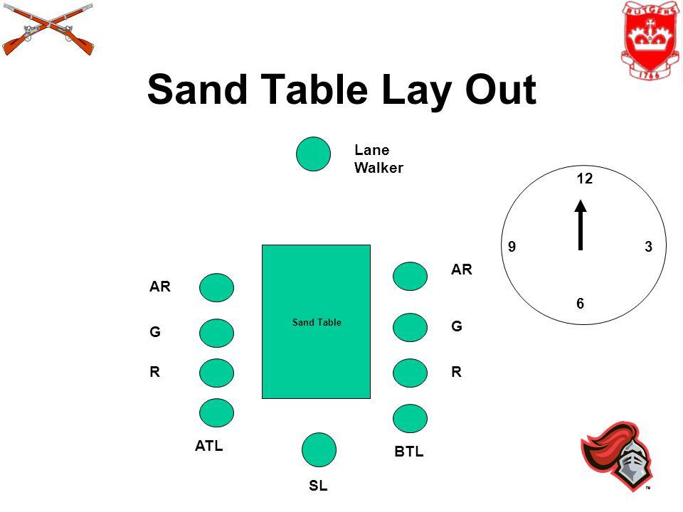 Sand Table Lay Out 12 93 6 Sand Table Lane Walker SL ATL BTL R G AR G R