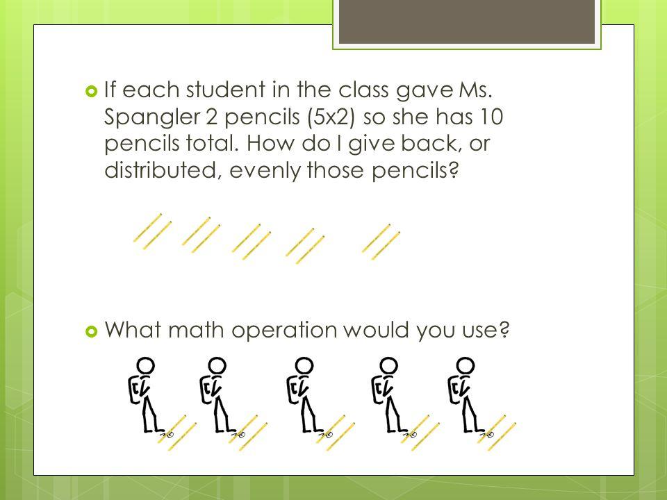 Apply to Algebraic Equations 1x = 6 x = 6 x3