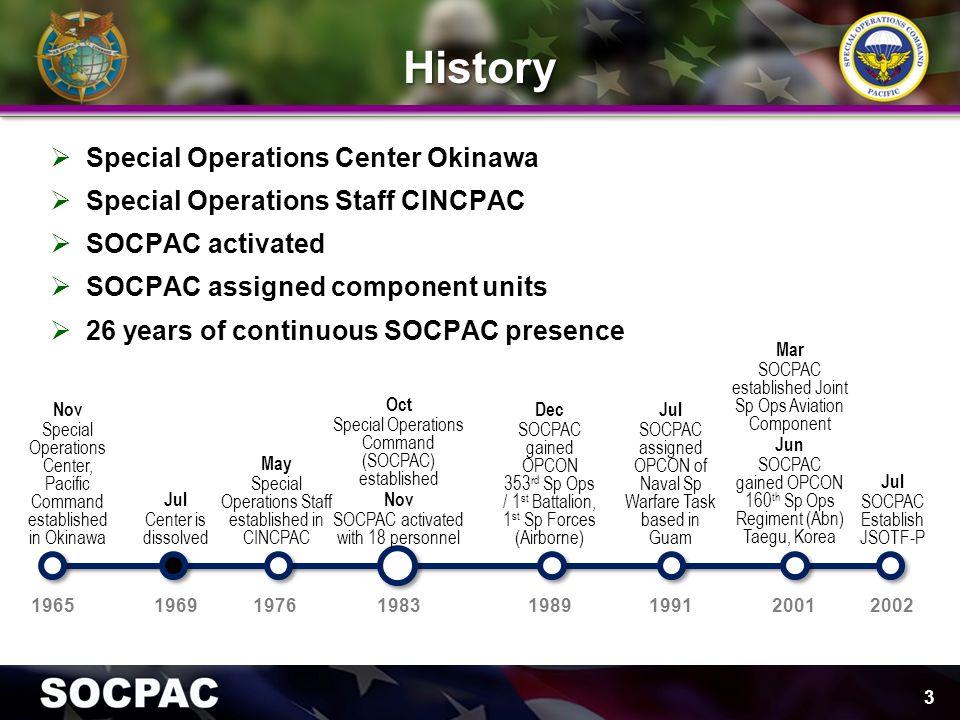 U.S.Pacific Command U.S.