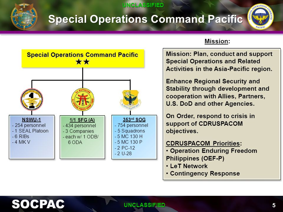 Special Operations Command Pacific Special Operations Command Pacific Special Operations Command Pacific UNCLASSIFIED UNCLASSIFIED 5 Mission: Plan, co