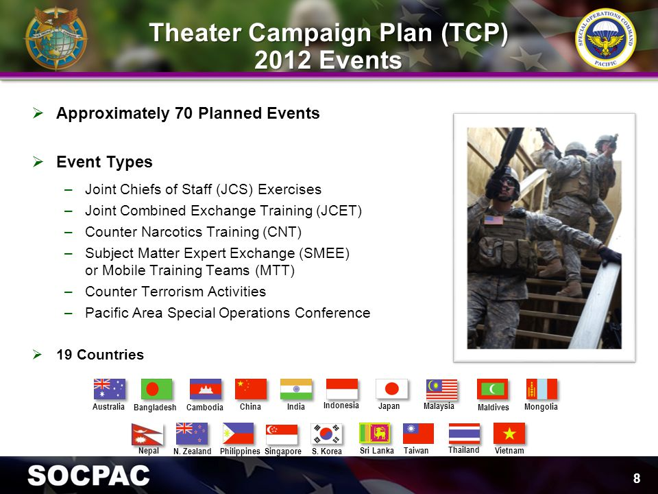 Theater Campaign Plan (TCP) 2012 Events  Approximately 70 Planned Events  Event Types –Joint Chiefs of Staff (JCS) Exercises –Joint Combined Exchang