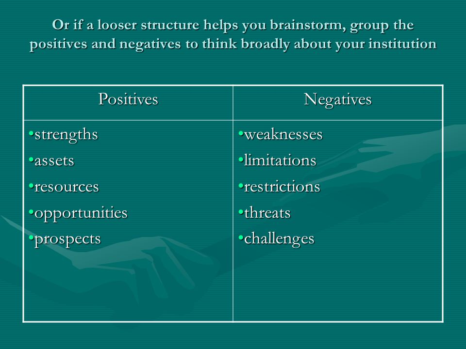 Or if a looser structure helps you brainstorm, group the positives and negatives to think broadly about your institution PositivesNegatives strengthsstrengths assetsassets resourcesresources opportunitiesopportunities prospectsprospects weaknessesweaknesses limitationslimitations restrictionsrestrictions threatsthreats challengeschallenges