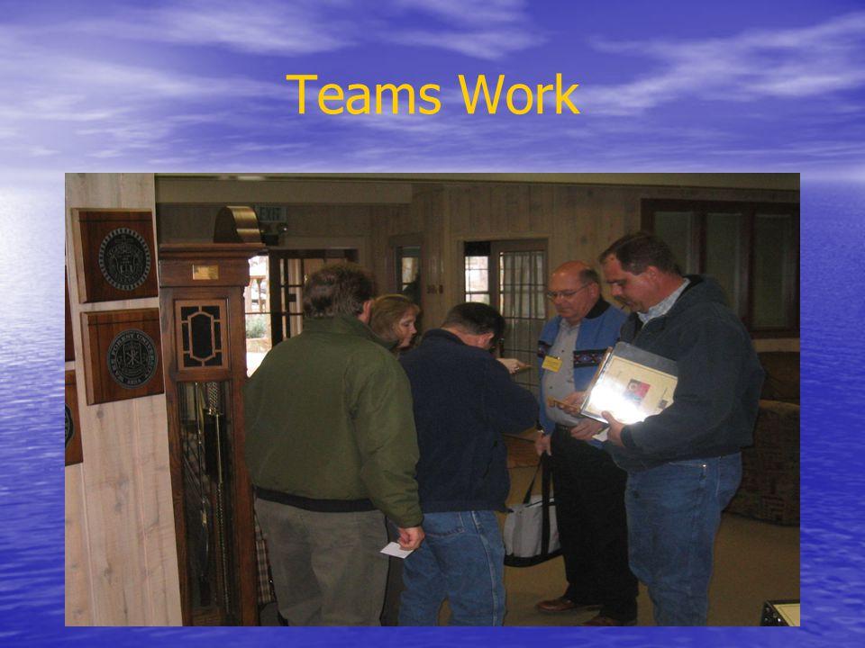 Teams Work