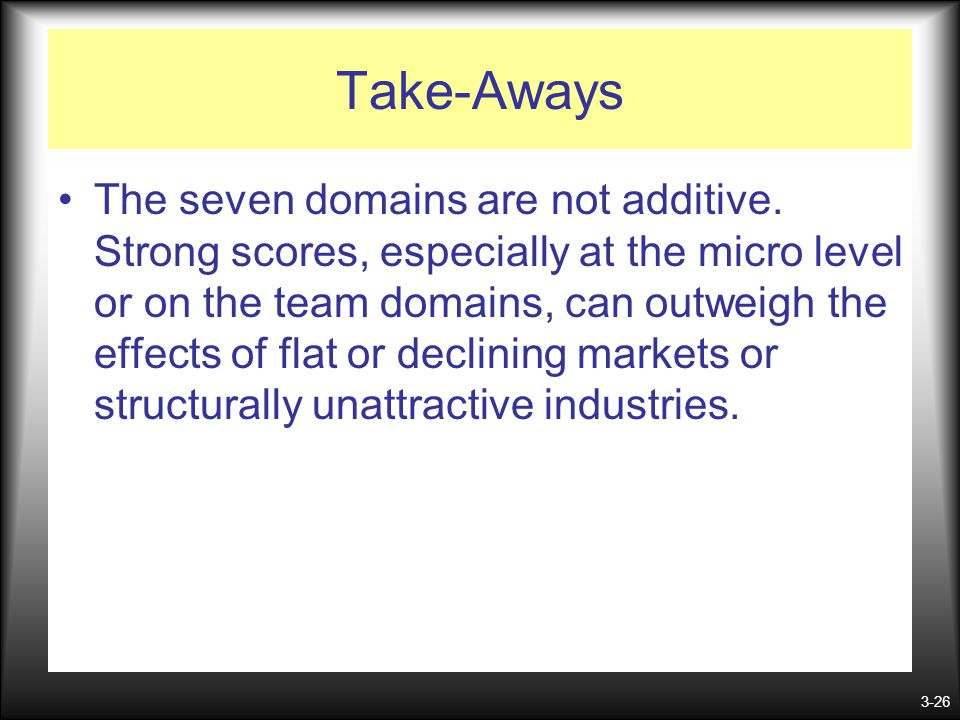 3-26 Take-Aways The seven domains are not additive. Strong scores, especially at the micro level or on the team domains, can outweigh the effects of f