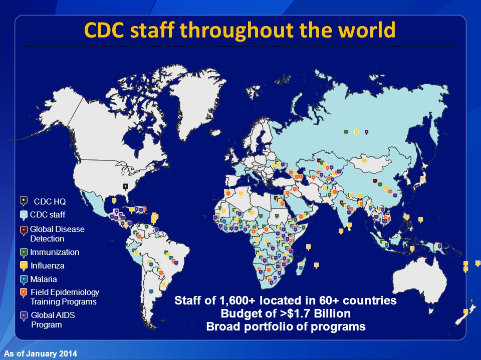 CDC staff throughout the world Staff of 1,600+ located in 60+ countries Budget of >$1.7 Billion Broad portfolio of programs CDC HQ CDC staff Global Di