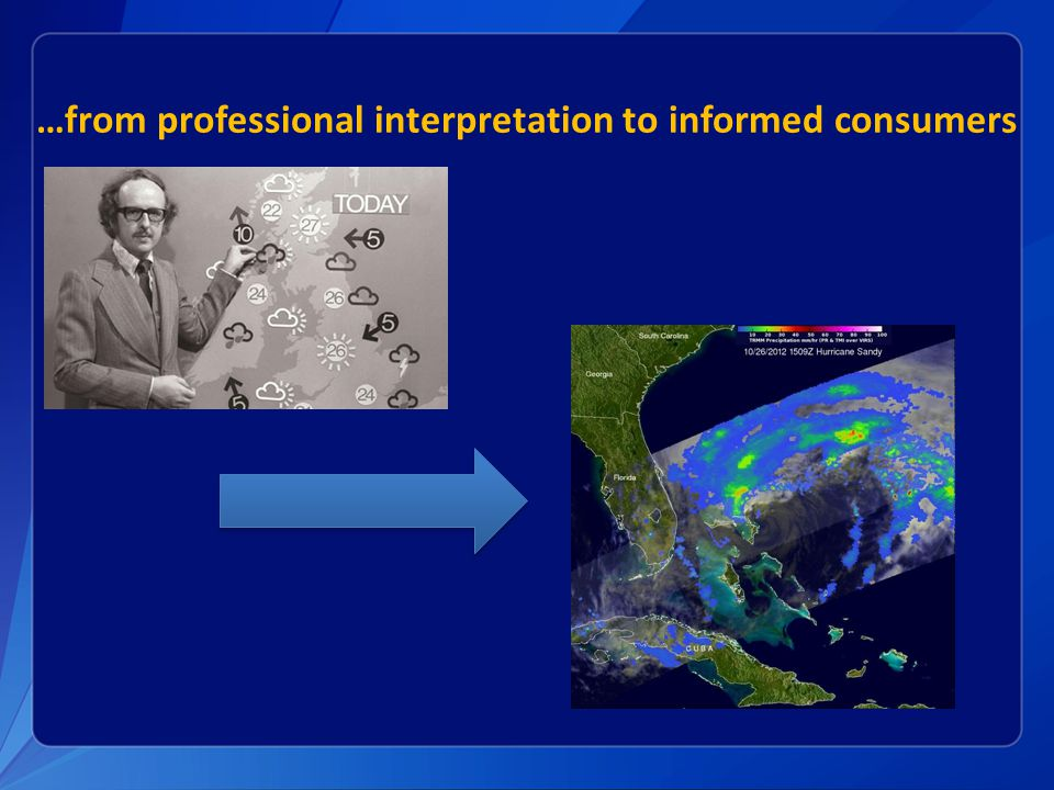 …from professional interpretation to informed consumers