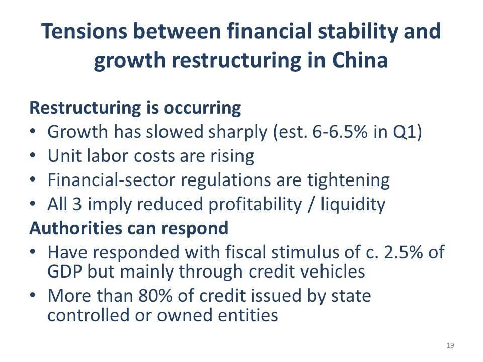 Tensions between financial stability and growth restructuring in China Restructuring is occurring Growth has slowed sharply (est.