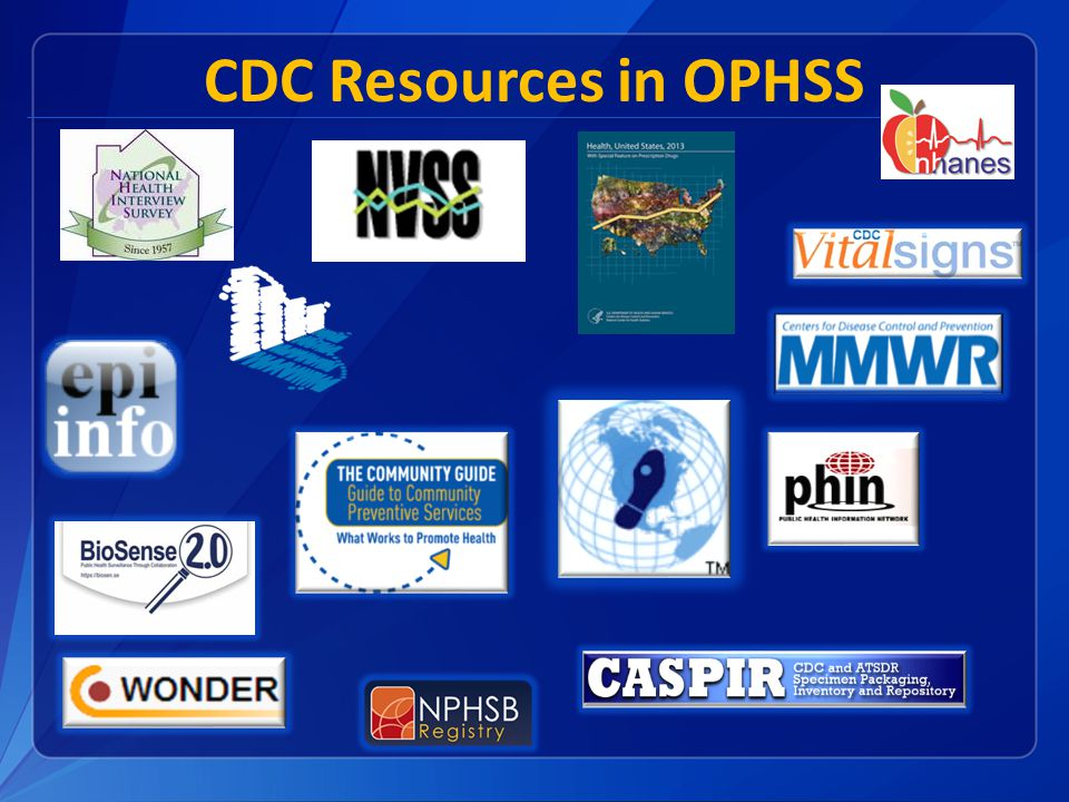 CDC Resources in OPHSS EIS/PHPS Fellowships
