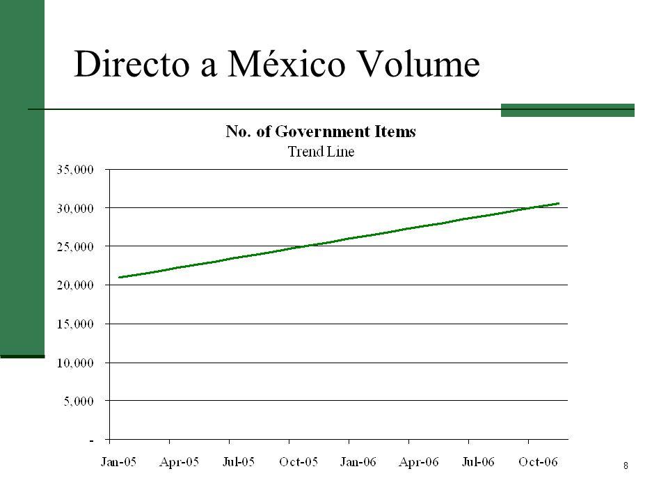 8 Directo a México Volume