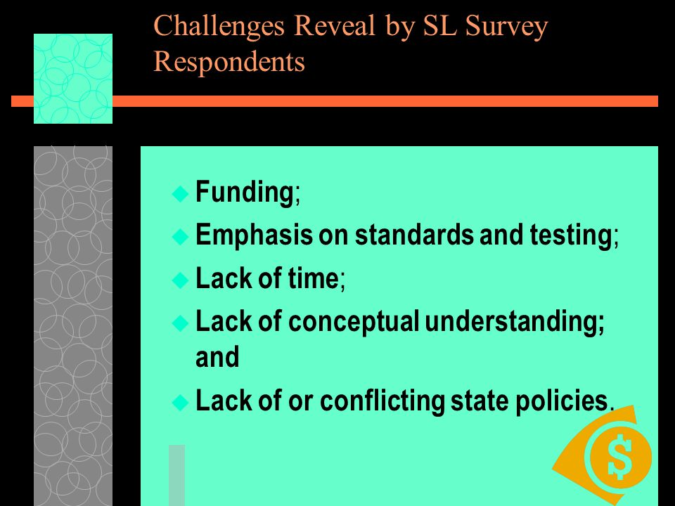 Challenges Reveal by SL Survey Respondents  Funding ;  Emphasis on standards and testing ;  Lack of time ;  Lack of conceptual understanding; and  Lack of or conflicting state policies.
