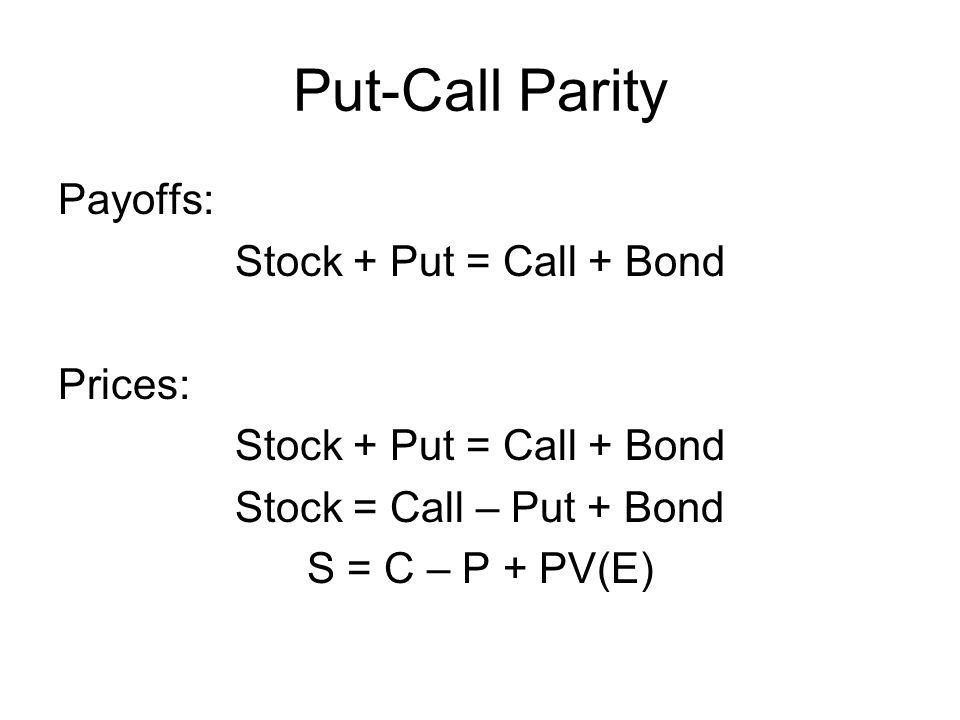 Put-Call Parity Payoffs: Stock + Put = Call + Bond Prices: Stock + Put = Call + Bond Stock = Call – Put + Bond S = C – P + PV(E)
