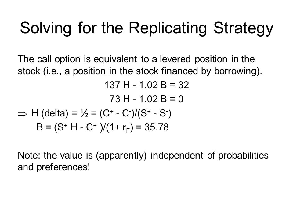 Solving for the Replicating Strategy The call option is equivalent to a levered position in the stock (i.e., a position in the stock financed by borro