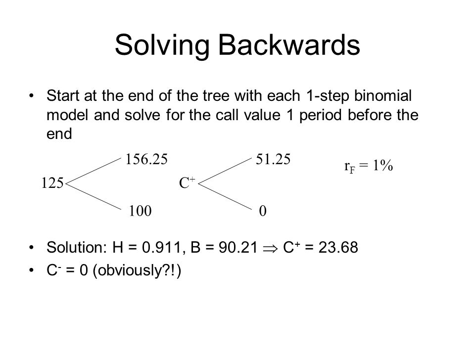 Solving Backwards Start at the end of the tree with each 1-step binomial model and solve for the call value 1 period before the end Solution: H = 0.91