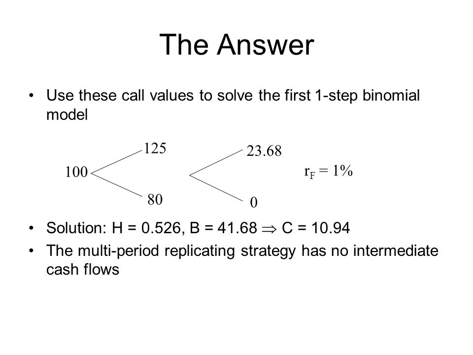 The Answer Use these call values to solve the first 1-step binomial model Solution: H = 0.526, B = 41.68  C = 10.94 The multi-period replicating stra