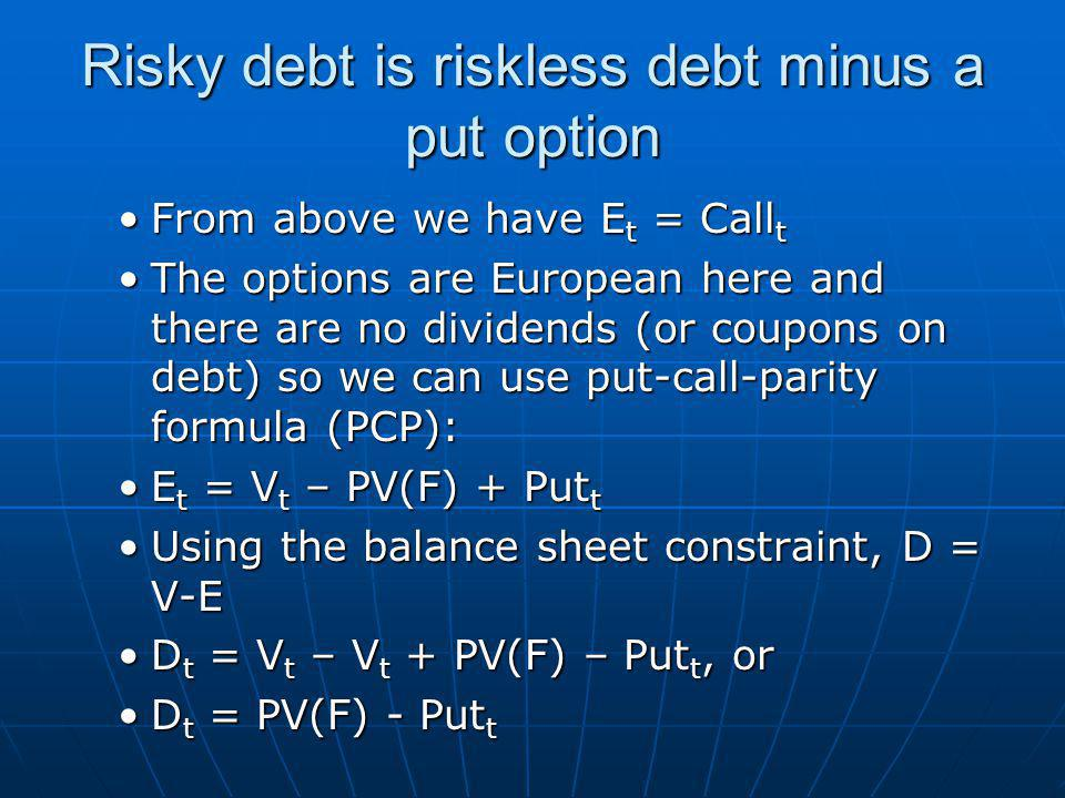 Risky debt is riskless debt minus a put option From above we have E t = Call tFrom above we have E t = Call t The options are European here and there are no dividends (or coupons on debt) so we can use put-call-parity formula (PCP):The options are European here and there are no dividends (or coupons on debt) so we can use put-call-parity formula (PCP): E t = V t – PV(F) + Put tE t = V t – PV(F) + Put t Using the balance sheet constraint, D = V-EUsing the balance sheet constraint, D = V-E D t = V t – V t + PV(F) – Put t, orD t = V t – V t + PV(F) – Put t, or D t = PV(F) - Put tD t = PV(F) - Put t