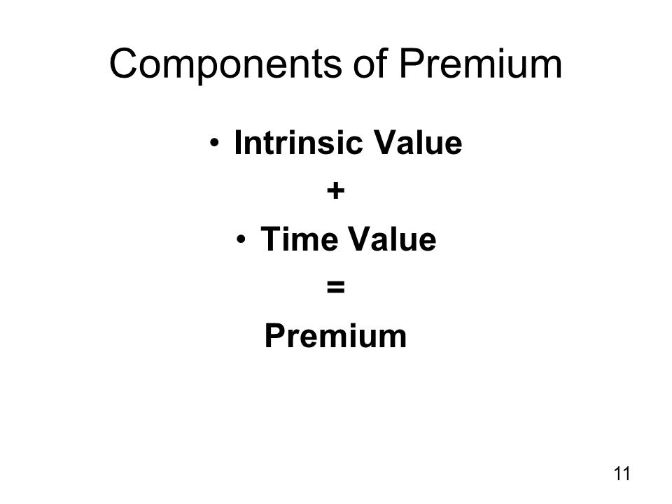 11 Components of Premium Intrinsic Value + Time Value = Premium