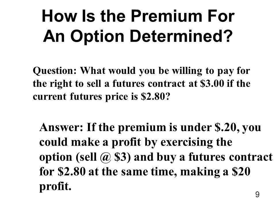 9 How Is the Premium For An Option Determined.