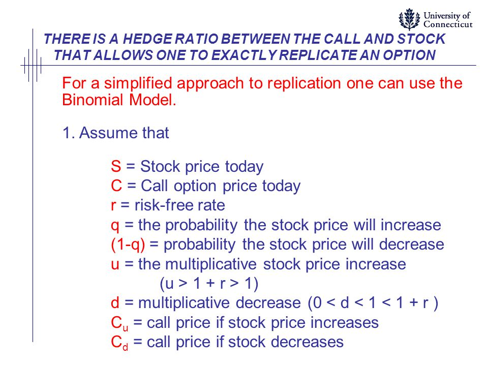 THERE IS A HEDGE RATIO BETWEEN THE CALL AND STOCK THAT ALLOWS ONE TO EXACTLY REPLICATE AN OPTION For a simplified approach to replication one can use the Binomial Model.