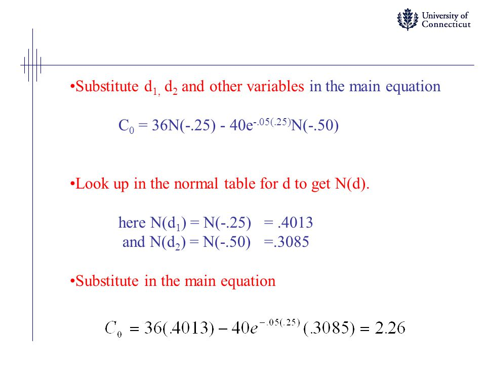 Substitute d 1, d 2 and other variables in the main equation C 0 = 36N(-.25) - 40e -.05(.25) N(-.50) Look up in the normal table for d to get N(d).