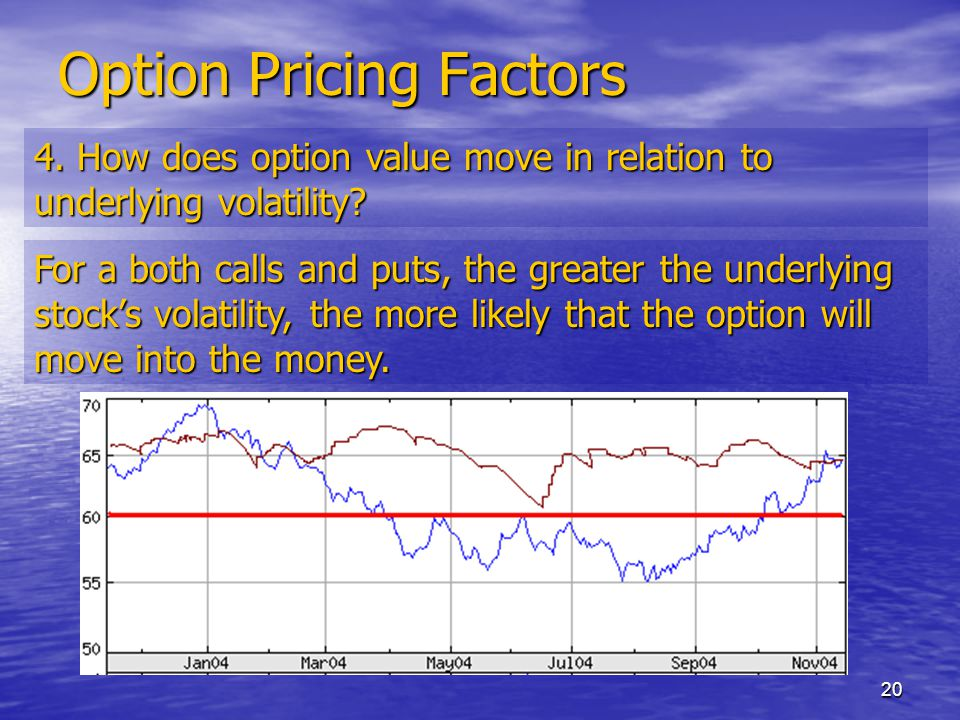 20 Option Pricing Factors 4. How does option value move in relation to underlying volatility.