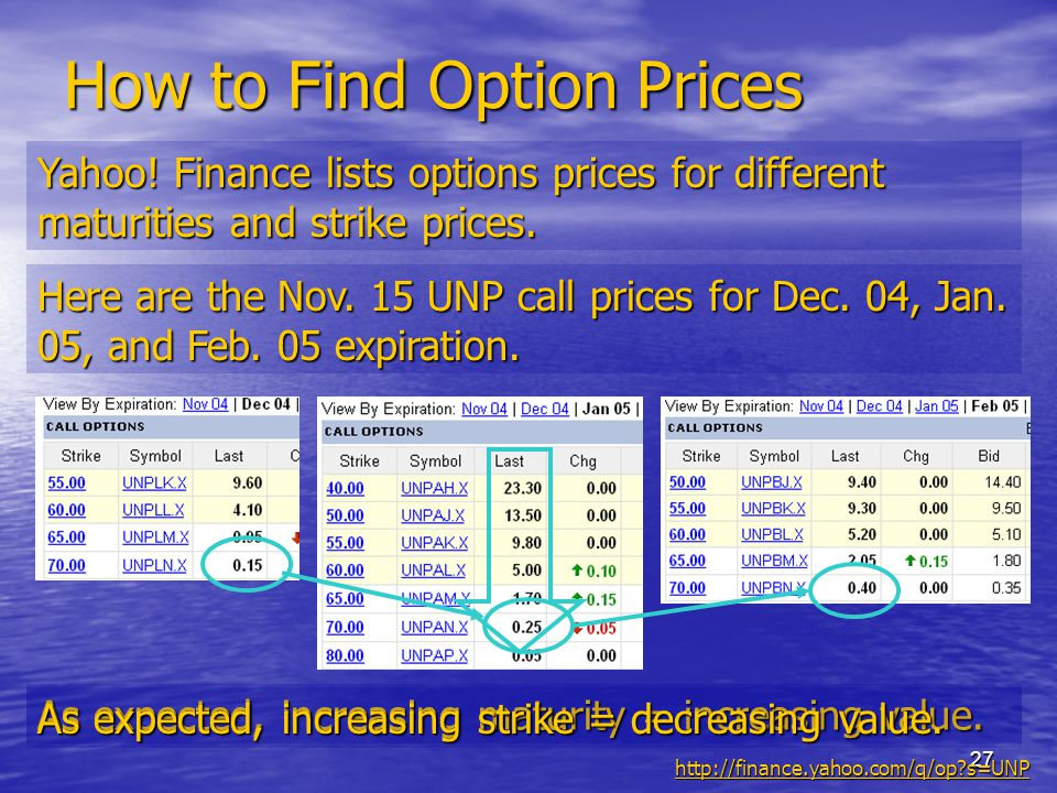 27 How to Find Option Prices Yahoo.
