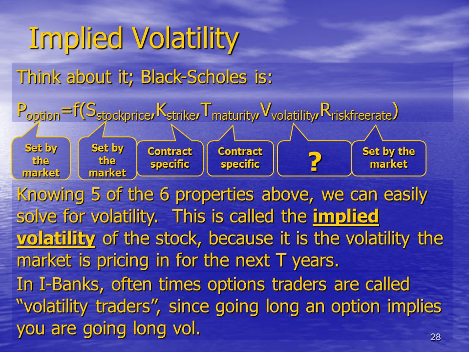 28 Implied Volatility Think about it; Black-Scholes is: P option =f(S stockprice,K strike,T maturity,V volatility,R riskfreerate ) Set by the market Contract specific Set by the market .