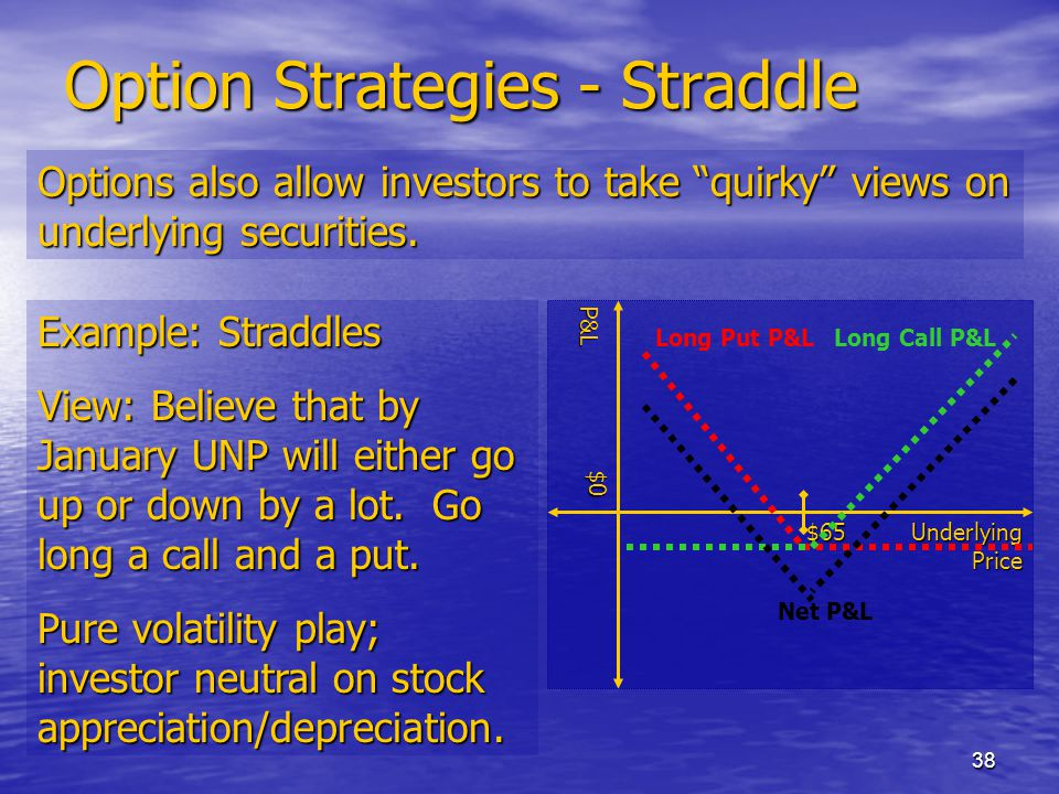 38 Option Strategies - Straddle Options also allow investors to take quirky views on underlying securities.