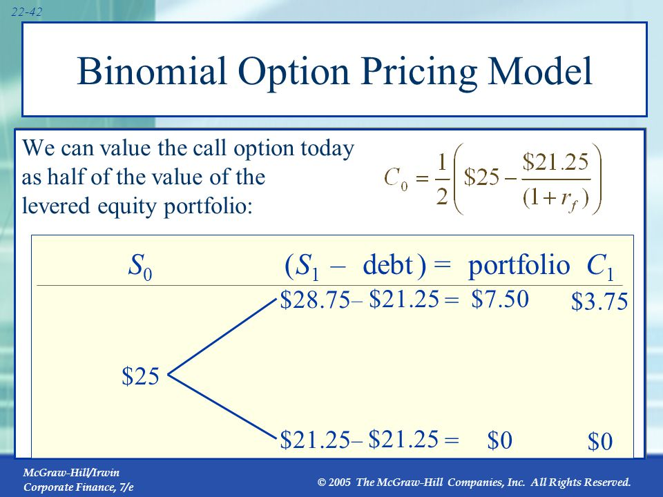 McGraw-Hill/Irwin Corporate Finance, 7/e © 2005 The McGraw-Hill Companies, Inc. All Rights Reserved. 22-42 Binomial Option Pricing Model We can value