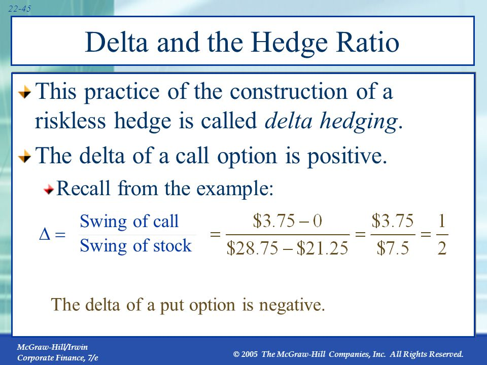 McGraw-Hill/Irwin Corporate Finance, 7/e © 2005 The McGraw-Hill Companies, Inc. All Rights Reserved. 22-45 Delta and the Hedge Ratio This practice of