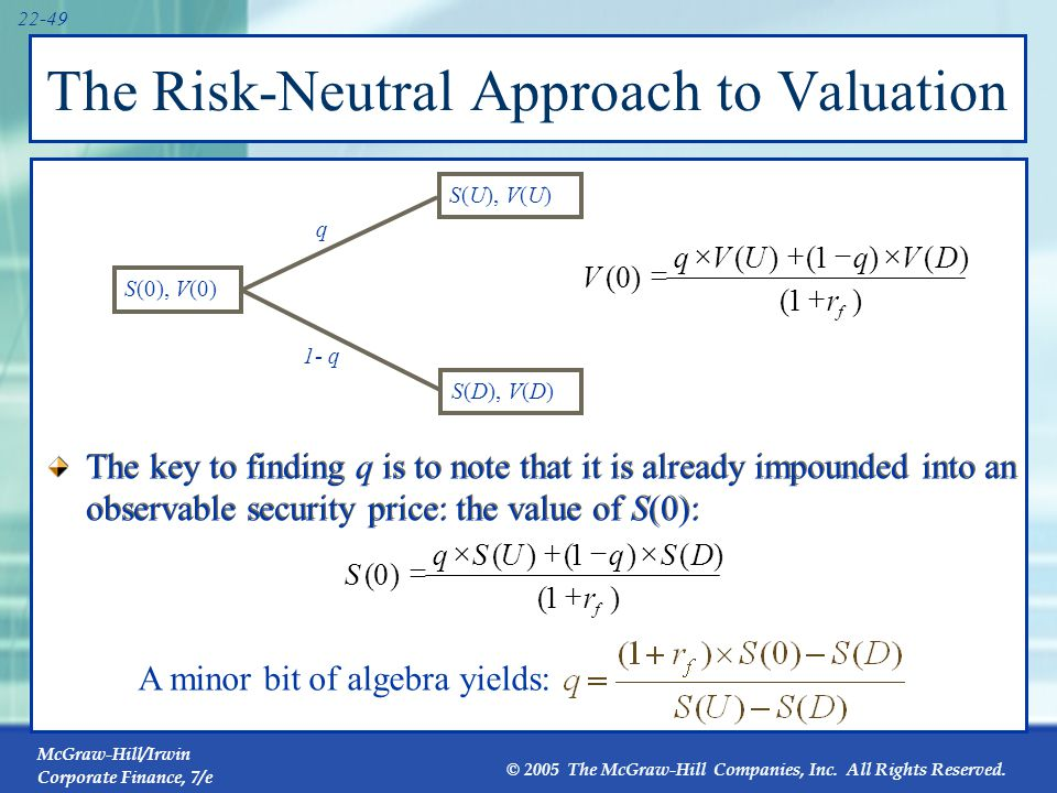 McGraw-Hill/Irwin Corporate Finance, 7/e © 2005 The McGraw-Hill Companies, Inc. All Rights Reserved. 22-49 The Risk-Neutral Approach to Valuation The