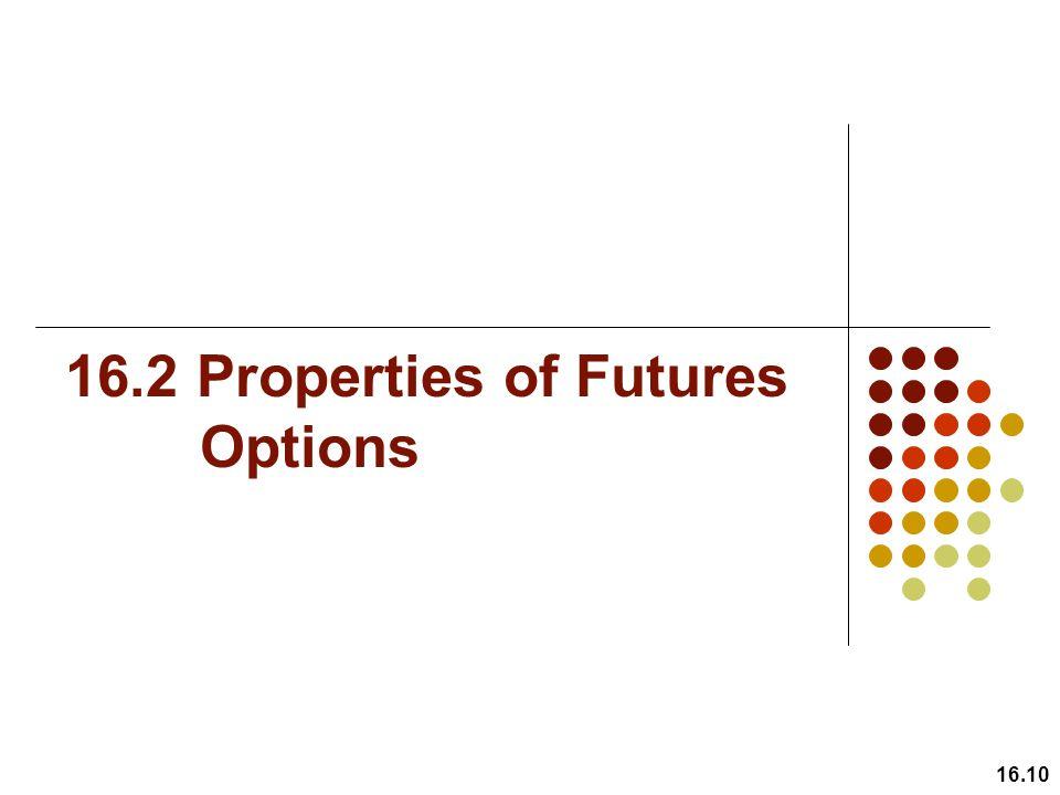 16.10 16.2 Properties of Futures Options