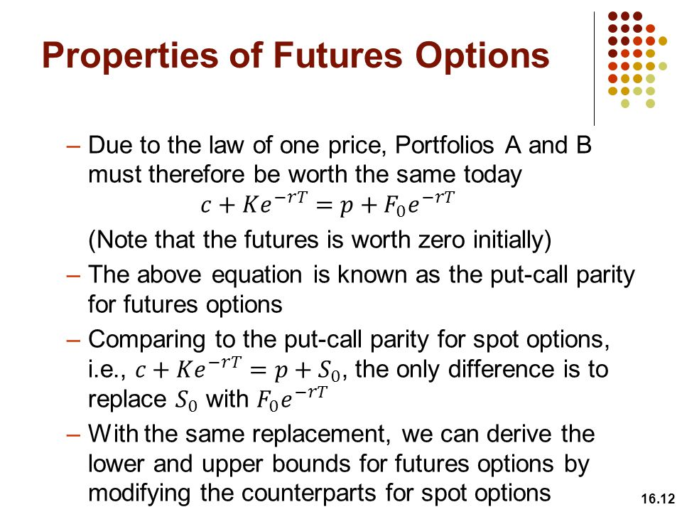 Properties of Futures Options 16.12