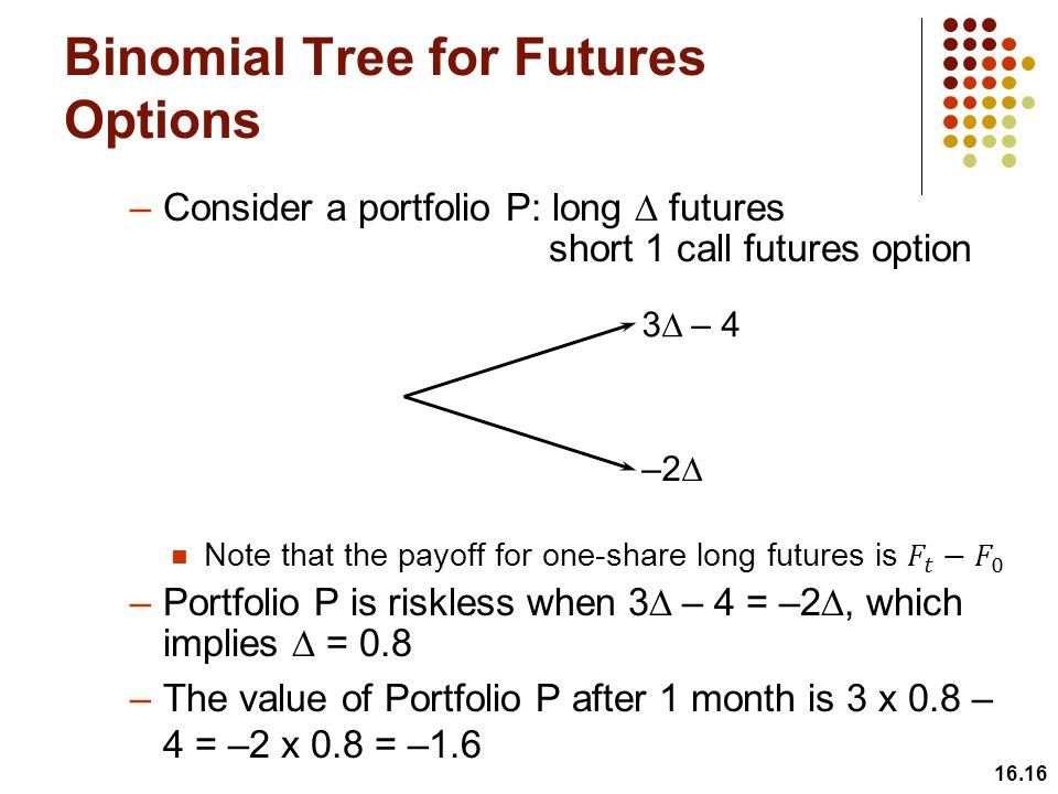 16.16 3  – 4 –2  Binomial Tree for Futures Options