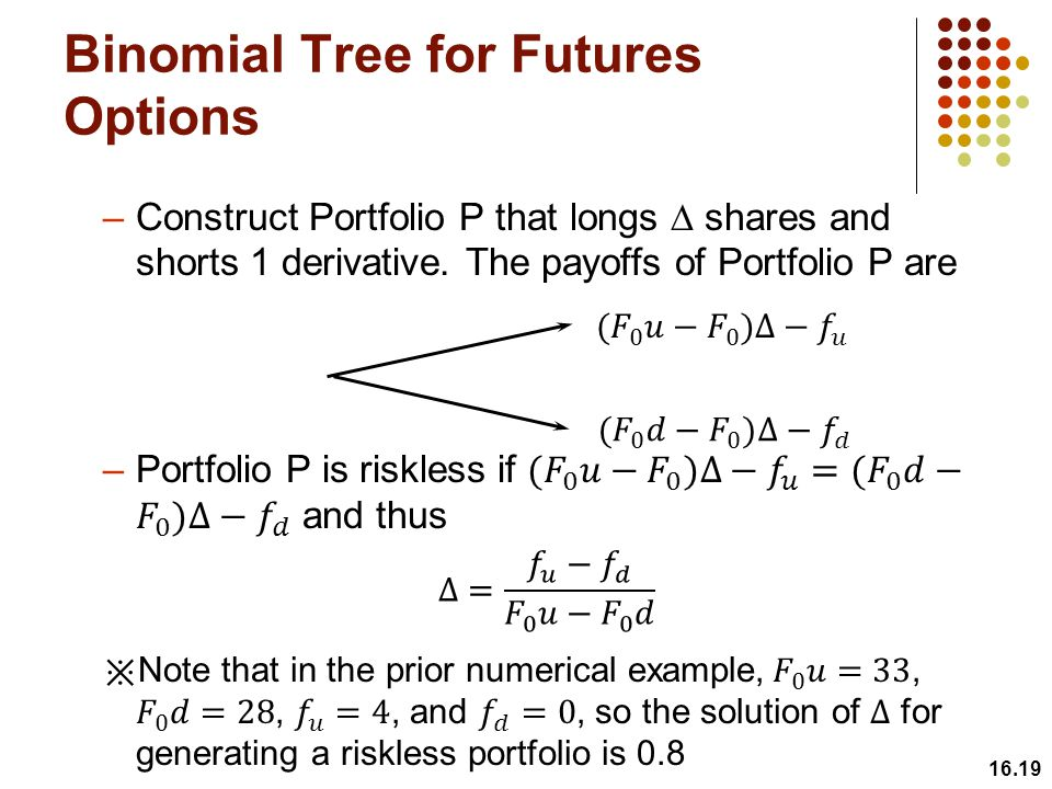 16.19 Binomial Tree for Futures Options