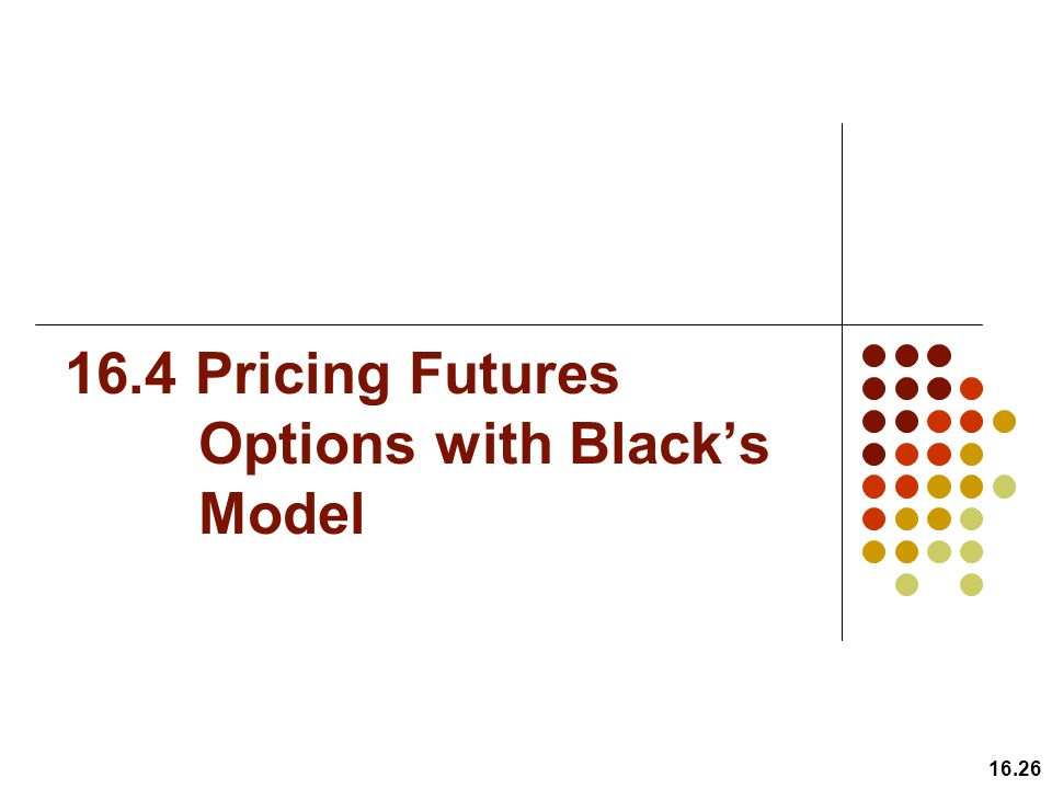 16.26 16.4 Pricing Futures Options with Black's Model