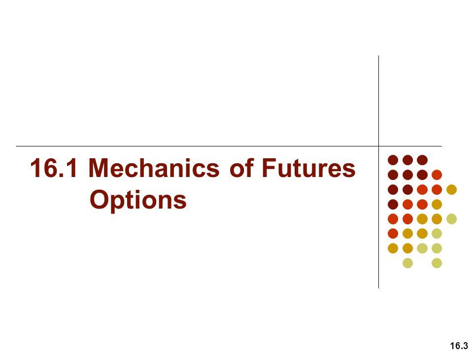 16.3 16.1 Mechanics of Futures Options