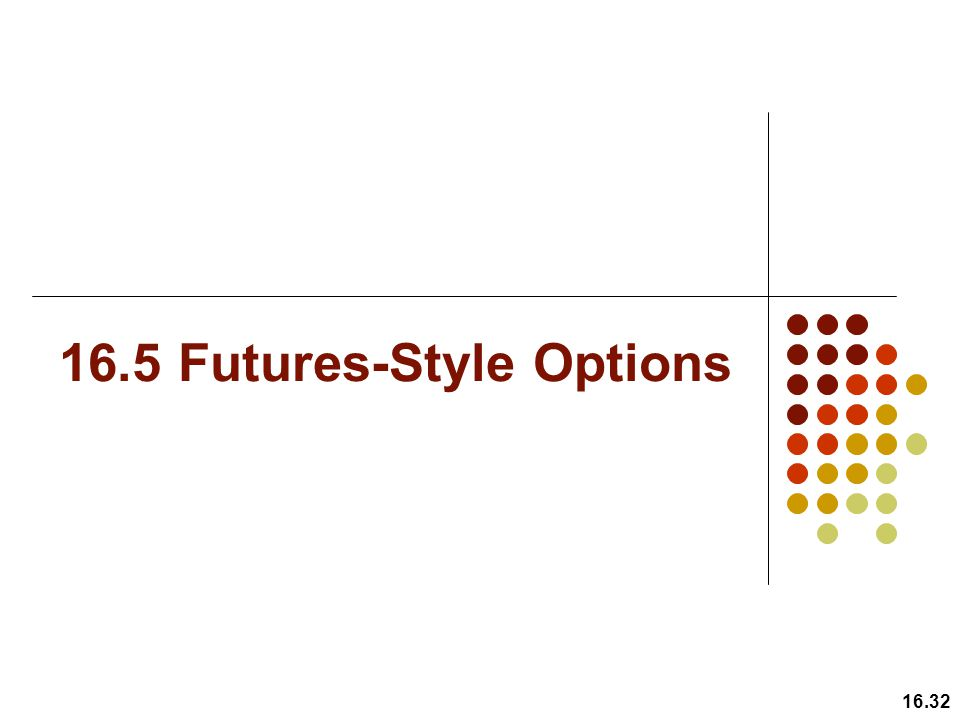 16.32 16.5 Futures-Style Options