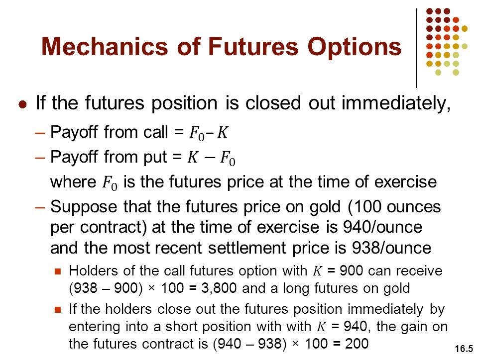 Mechanics of Futures Options 16.5